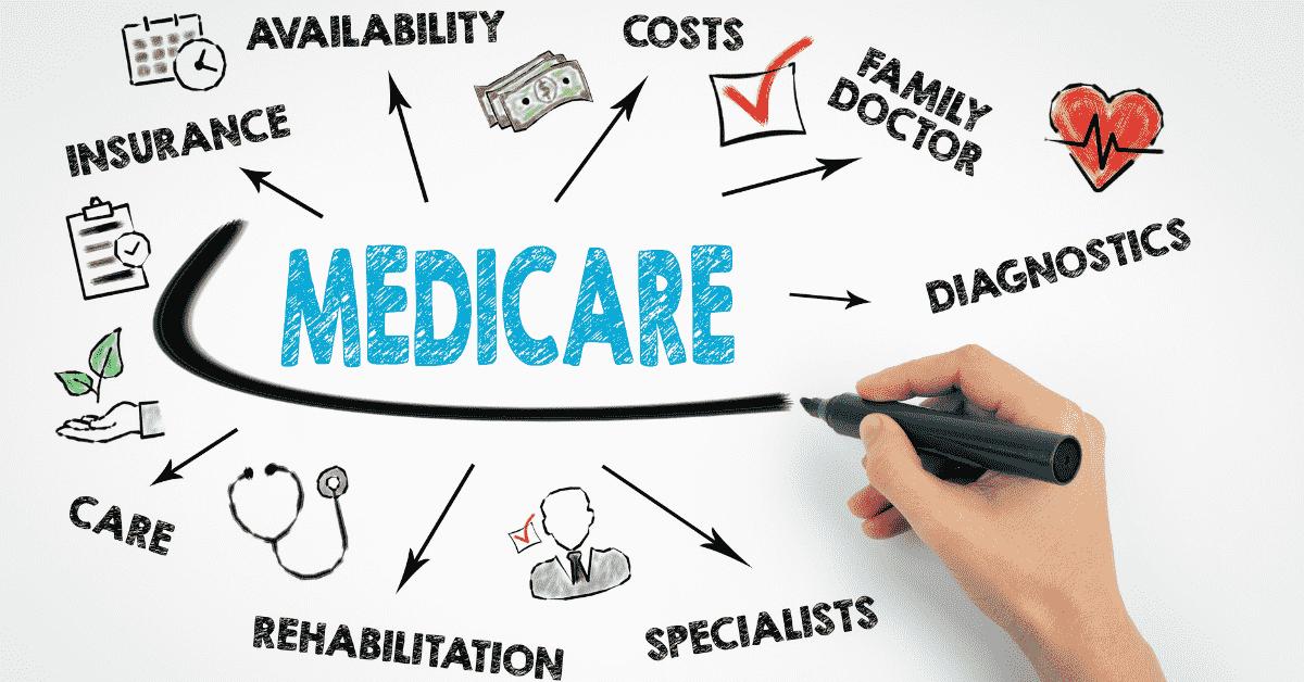 Có cần Bảo hiểm Sức khỏe khi làm việc tại Úc không?